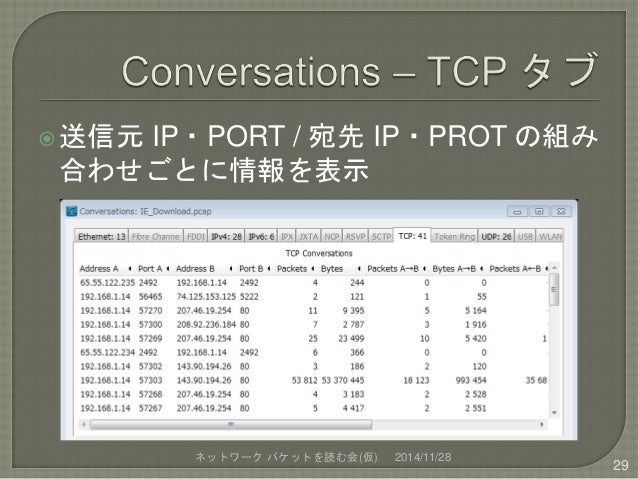 送信元IP・PORT / 宛先IP・PROT の組み  合わせごとに情報を表示  ネットワークパケットを読む会(仮) 2014/11/28  29