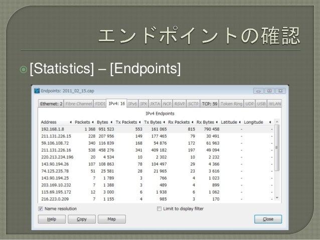 [Statistics] – [Endpoints]