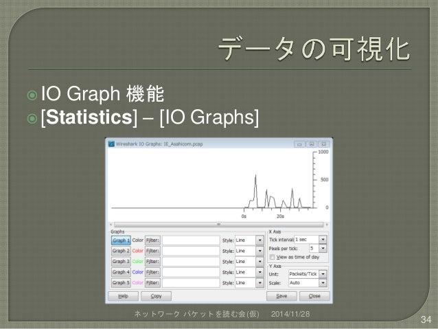 IO Graph 機能   [Statistics] – [IO Graphs]  ネットワークパケットを読む会(仮) 2014/11/28  34