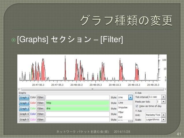 [Graphs] セクション– [Filter]  ネットワークパケットを読む会(仮) 2014/11/28  41