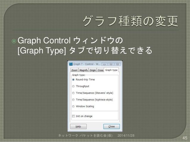 Graph Control ウィンドウの  [Graph Type] タブで切り替えできる  ネットワークパケットを読む会(仮) 2014/11/28  45