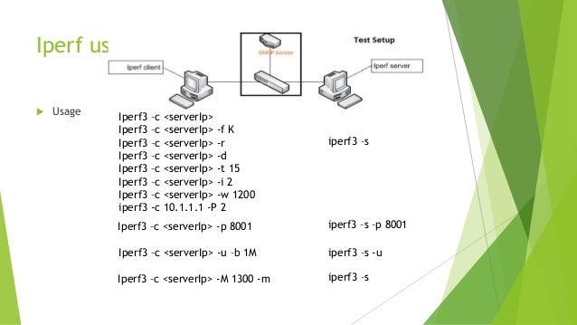 Iperf3 Test