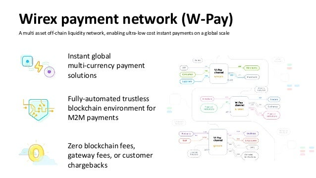 Wirex payment network (W-Pay) A multi asset off-chain liquidity network, enabling ultra-low cost instant payments on a glo...