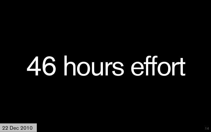 46 hours effort22 Dec 2010               14