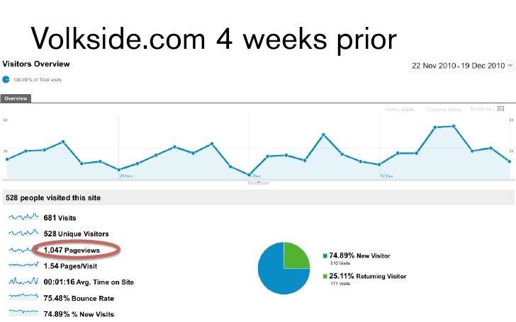 Volkside.com 4 weeks prior                             16
