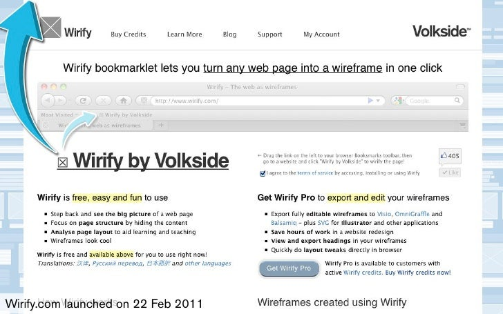 Wirify.com launched on 22 Feb 2011   32