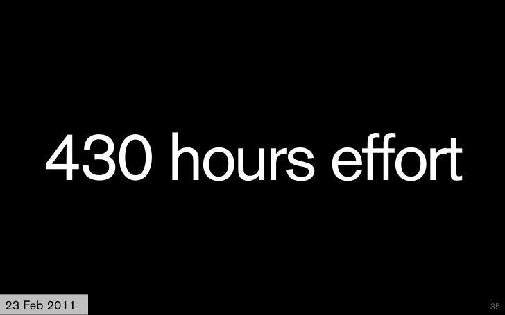 430 hours effort23 Feb 2011             35
