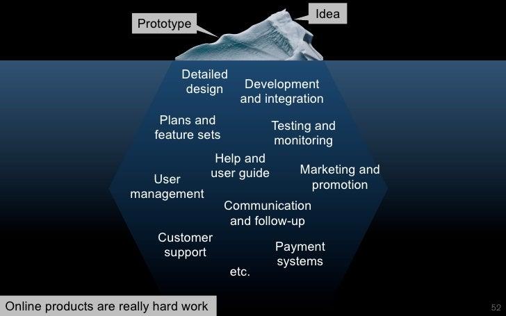 Idea                       Prototype                               Detailed                               design       Dev...