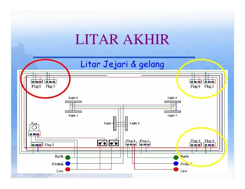 wiring diagram lampu kalimantang gallery how to guide wiring lamp socket wiring lampholder