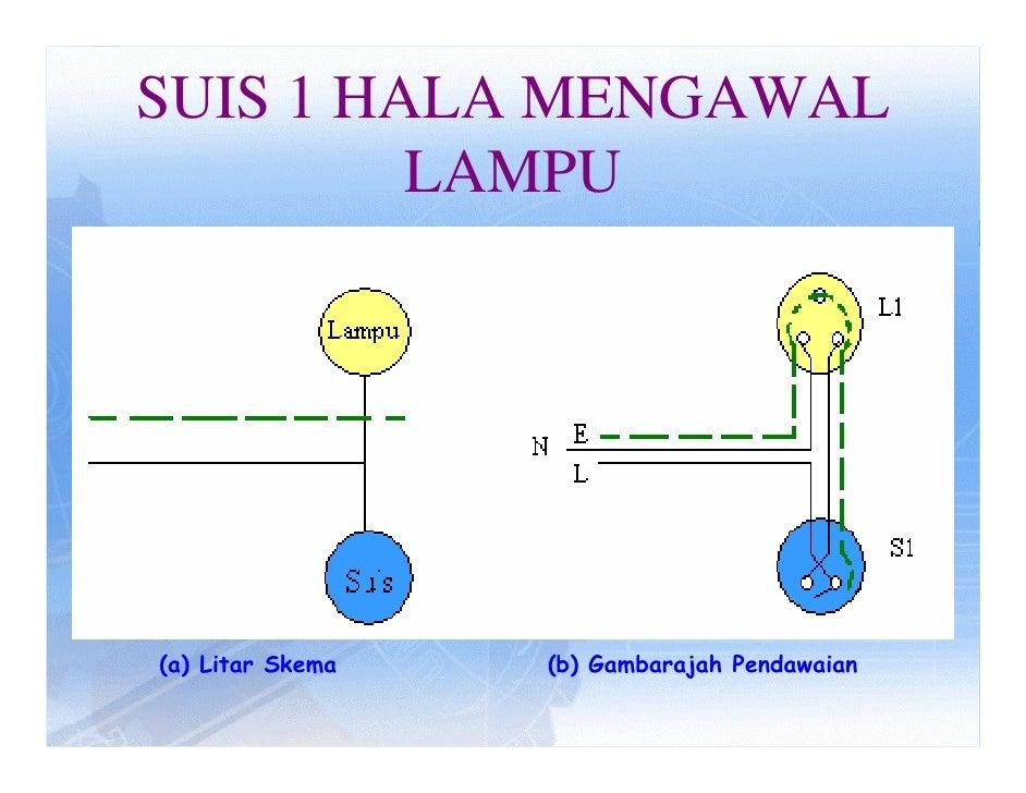 wiring rh slideshare net cara wiring lampu led rumah Lampu LED Rumah