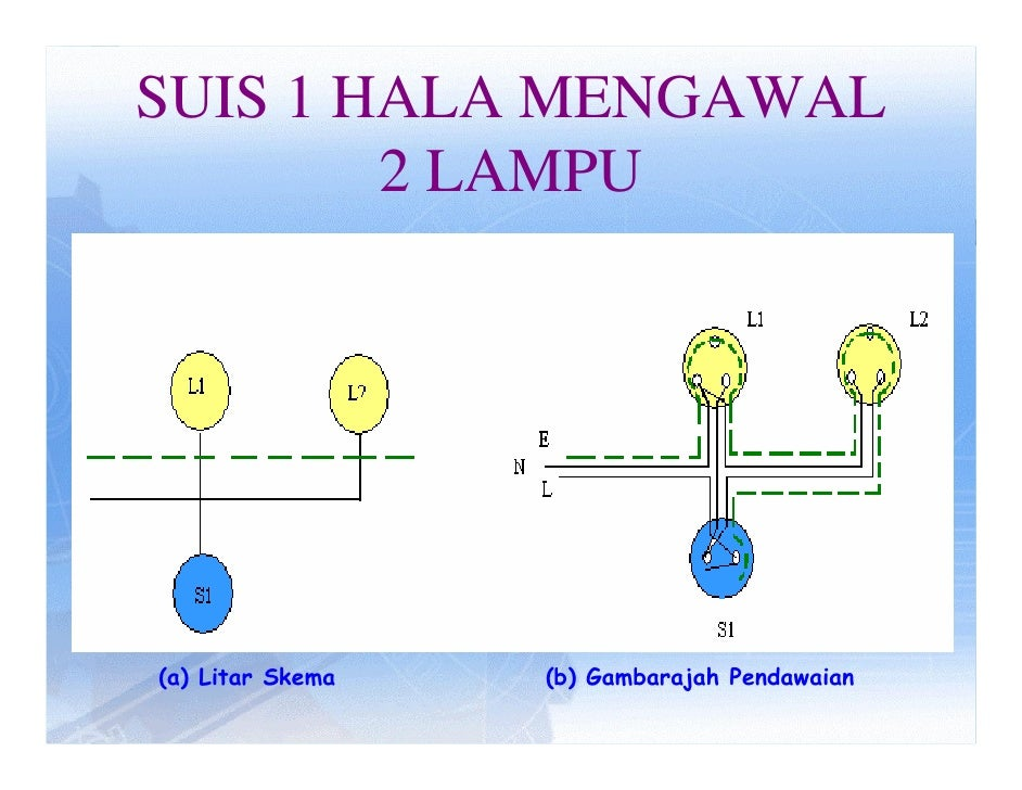 diagram] diagram wiring kipas rumah full version hd quality elektrik diy lampu neon, led strip pada kereta