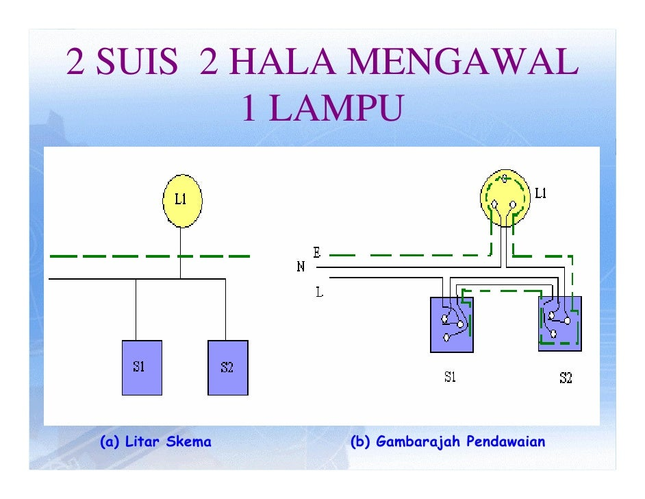 cara wiring lampu rumah wire center u2022 rh mitzuradio me cara wiring lampu led rumah Lampu Rumah Siang Menyala