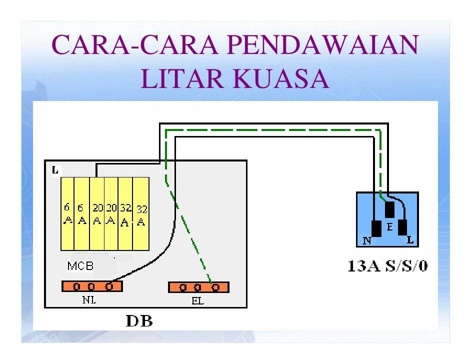 CARA-CARA PENDAWAIAN LITAR CAHAYA Pendawaian di choke ...  sc 1 st  SlideShare : belajar wiring elektrik - yogabreezes.com