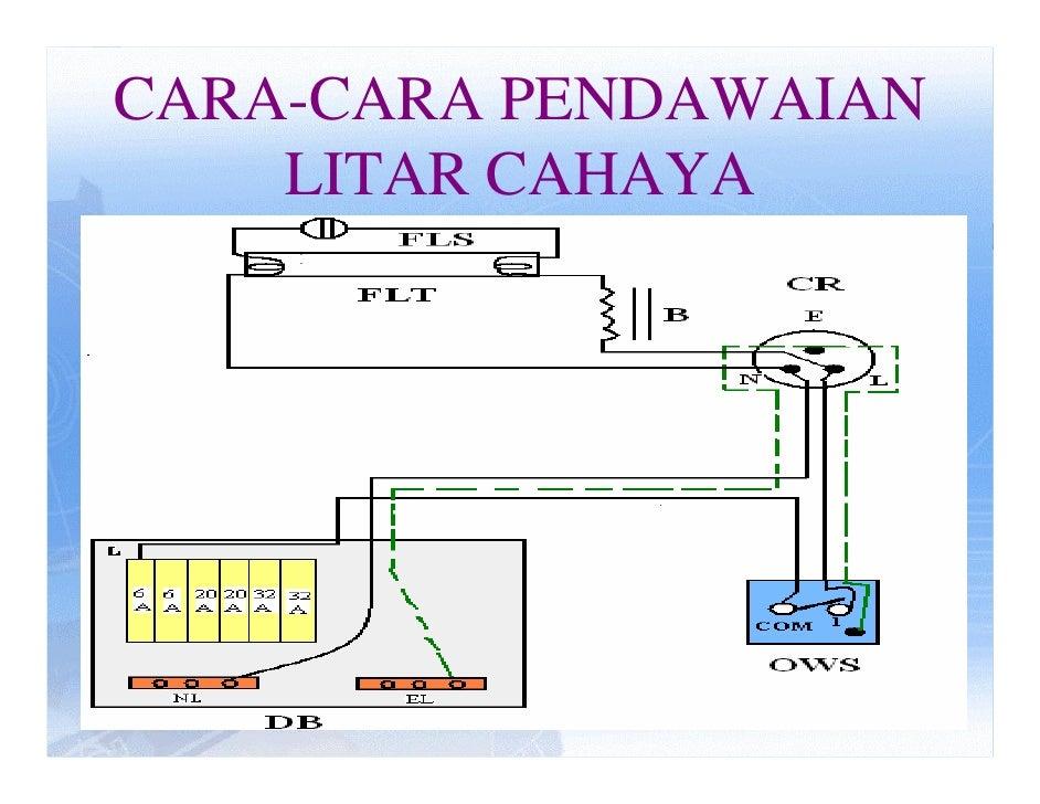 wiring rh slideshare net wiring lampu led rumah wiring suis lampu rumah