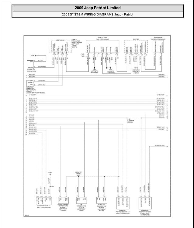2009 jeep compass wiring diagram enthusiast wiring diagrams u2022 rh rasalibre co Wiring Diagram for Jeep Compass 2013 Jeep Wiring Harness Diagram