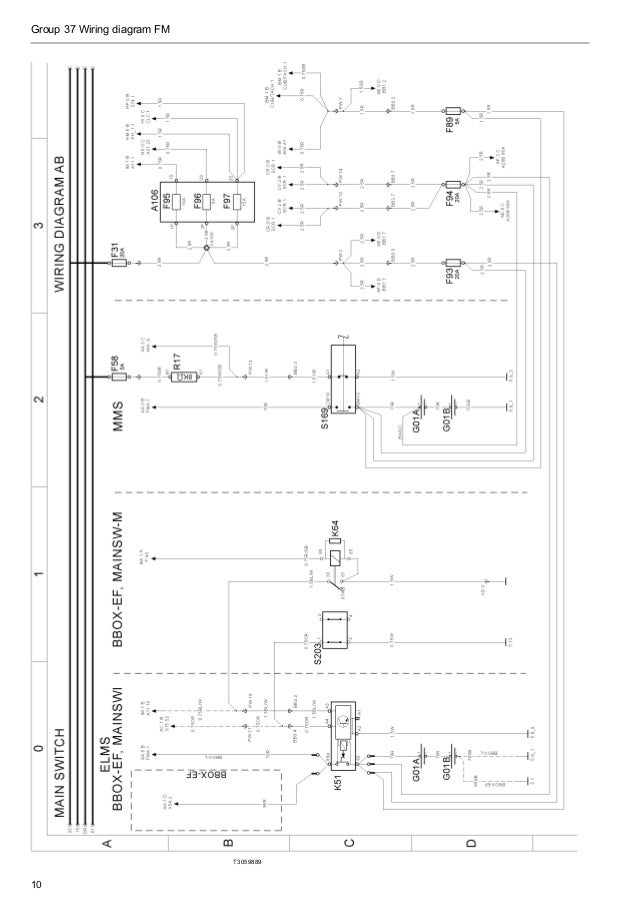 wiring diagram fm euro5 rh slideshare net volvo wiring diagrams volvo fh 440 wiring diagram