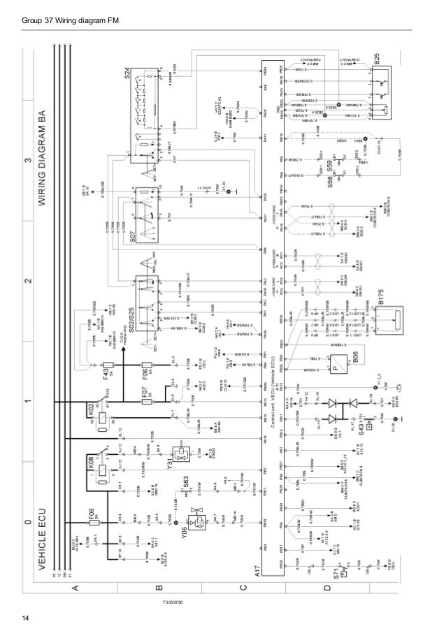 volvo b7rle wiring diagram wiring source u2022 rh hot co co Audio Wire Diagram 1985 Volvo Volvo 240 Fuse Diagram