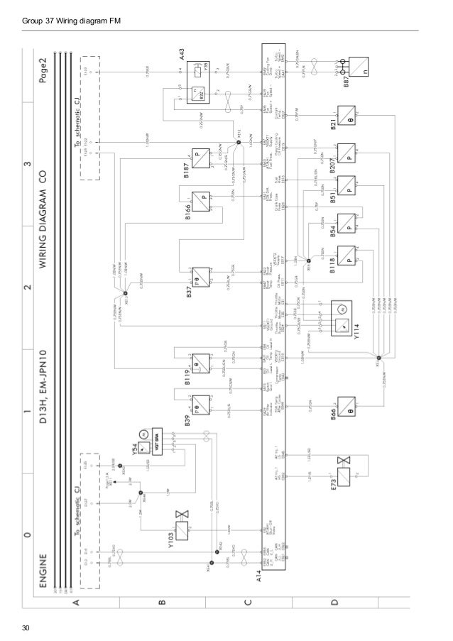 Wiring diagram fm (euro5)SlideShare