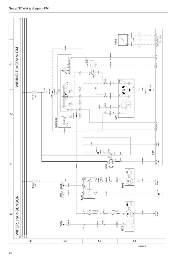 Terrific Wiring Diagram Fm Euro5 Wiring Cloud Ratagdienstapotheekhoekschewaardnl