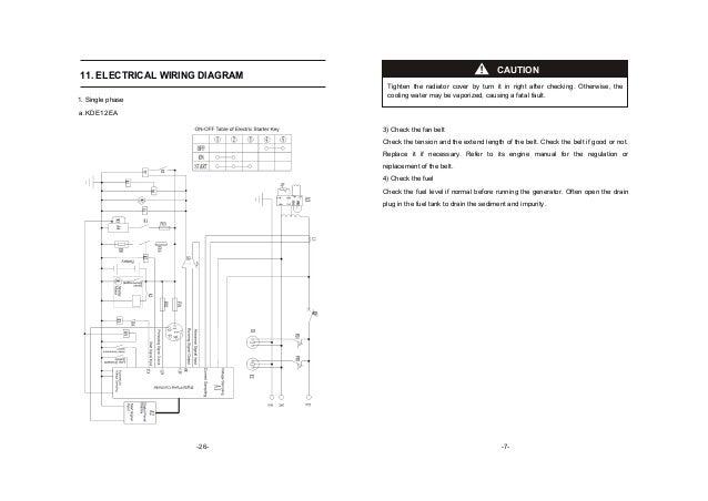 Remarkable Kde12Sta Kipor Generator Wiring Diagram Diagram Data Schema Wiring Digital Resources Helishebarightsorg