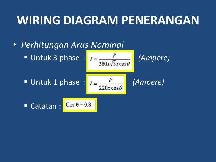 Wiring diagram penerangan 3 728gcb1320990490 wiring diagram swarovskicordoba Image collections