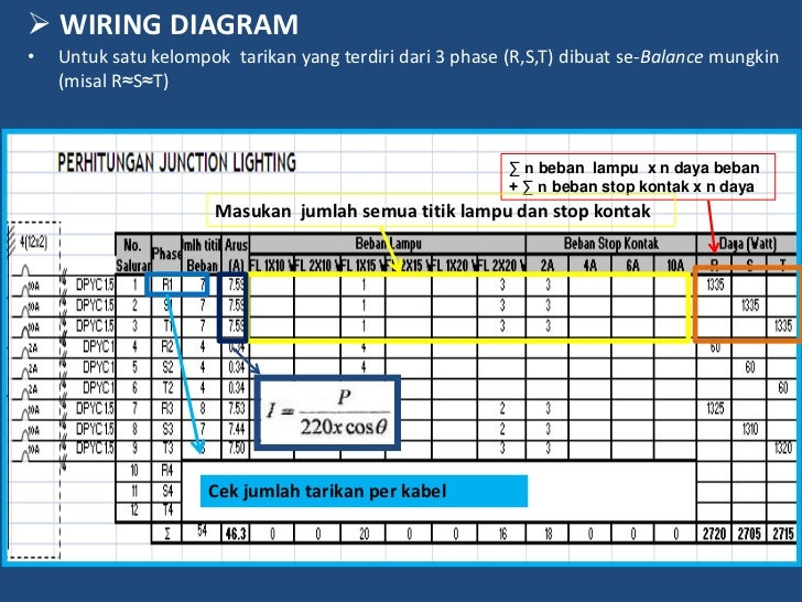 Wiring diagram penerangan 7 wiring diagram asfbconference2016 Image collections