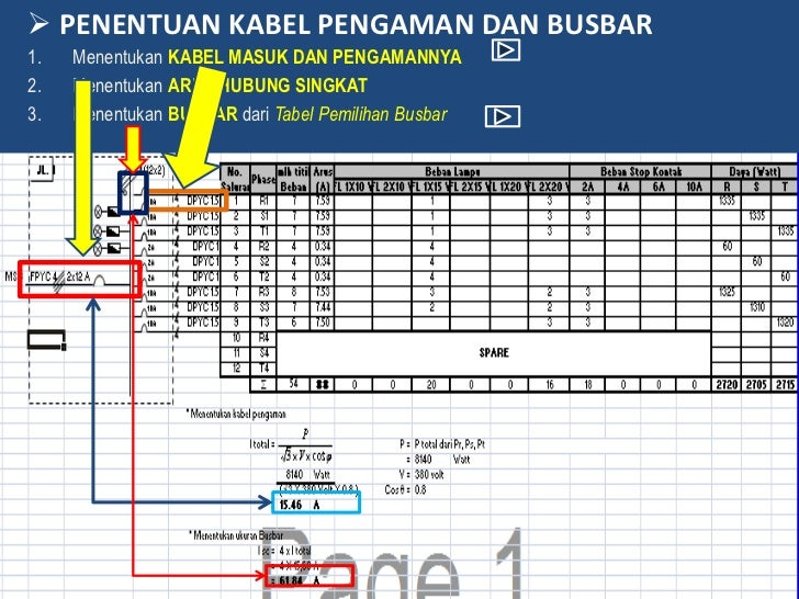 Wiring diagram penerangan cheapraybanclubmaster Image collections