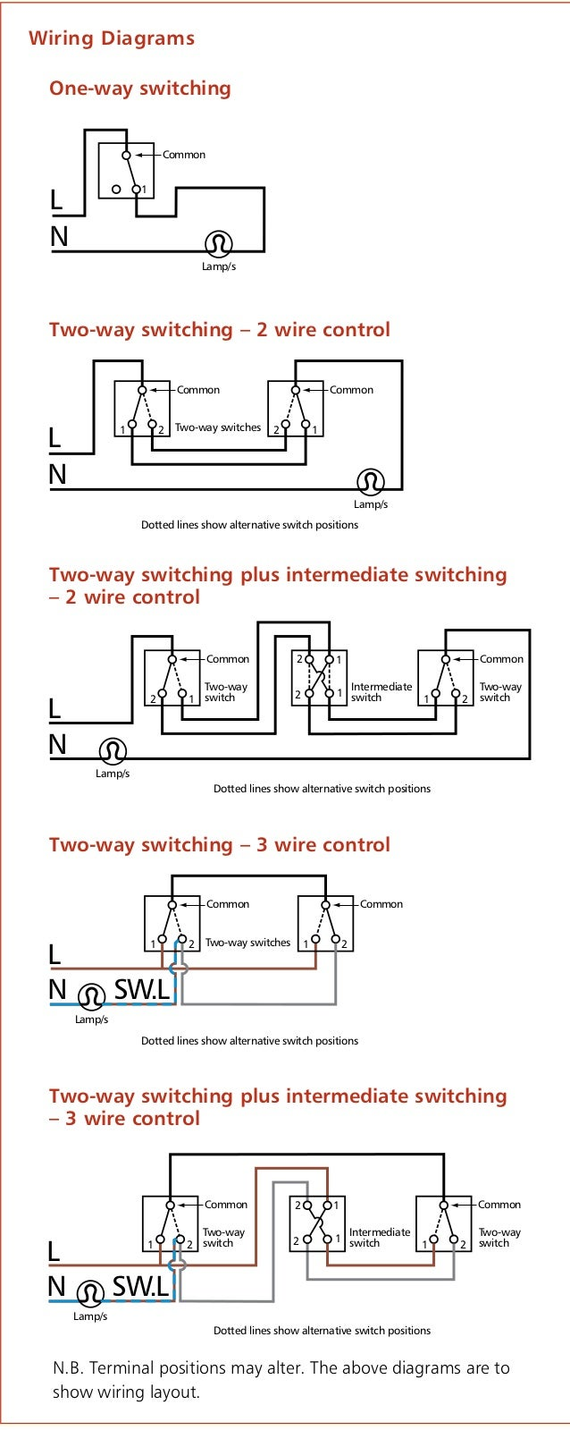 Wiring diagrams on two way switch intermediate intermediate switch image difference between two way and intermediate switch