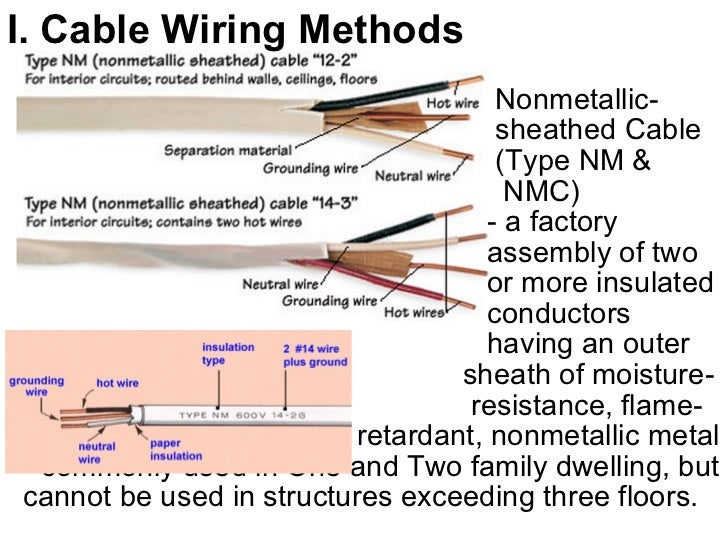 Luxury Nmc Cable Model - The Best Electrical Circuit Diagram Ideas ...