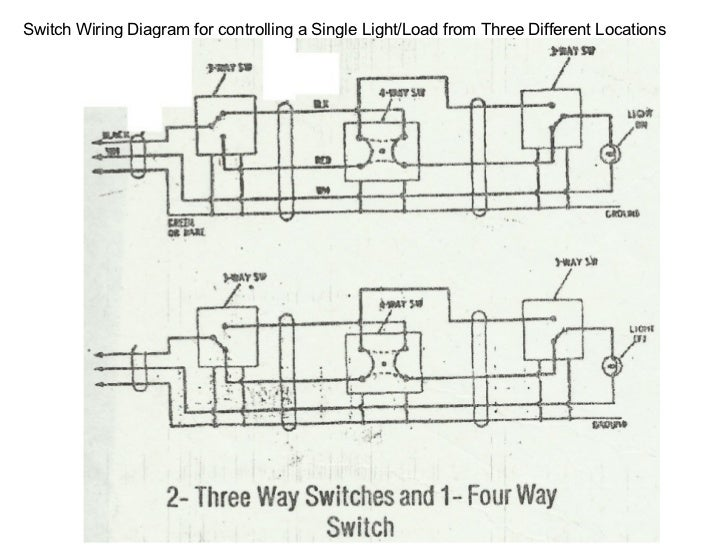 Outstanding Wiring Methods Switches Part 3 Wiring Cloud Pendufoxcilixyz