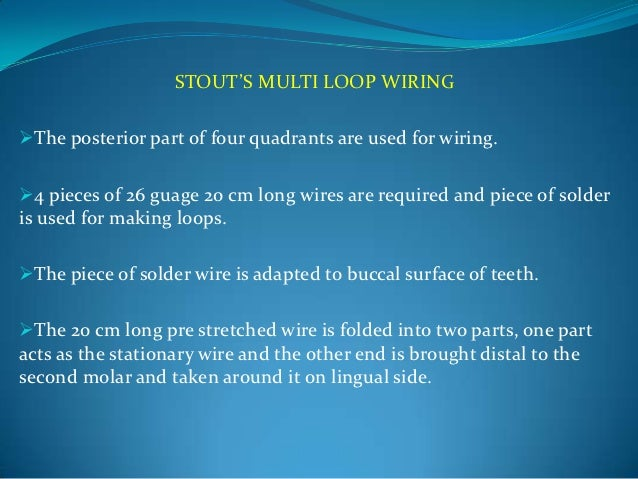 PER ALVEOLAR WIRINGTwo peralveolar wires are placed in the canine region on either side forfitting patient's own denture ...