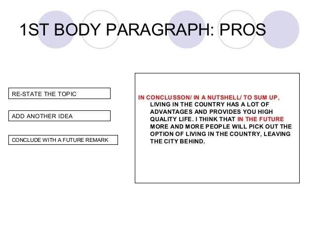 conclude body paragraphs essay These transition words and phrases conclude usage of transition words in essays they improve the connections and transitions between sentences and paragraphs.