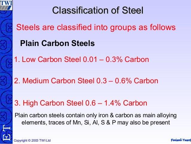 Classification of steel.