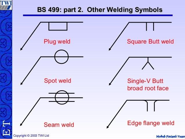 Wis5 Welding Symbols 05