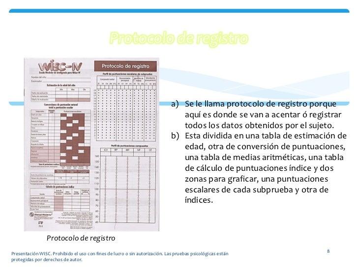 wais iv administration manual pdf
