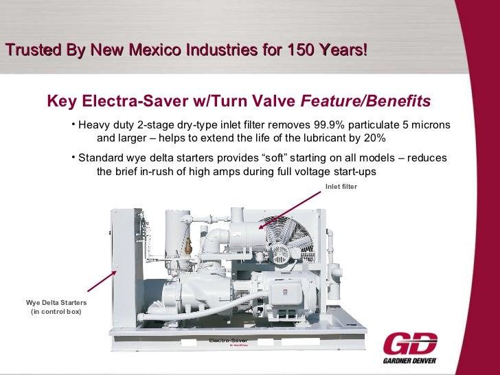Wisco Gardner Denver & Products