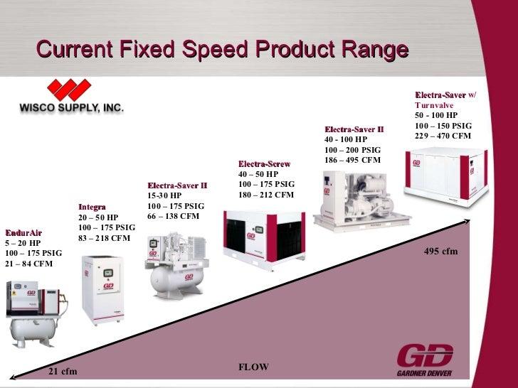 wisco gardner denver products 7 728?cb\=1320282141 gardner denver motor wiring diagram gardner wiring diagrams  at mifinder.co
