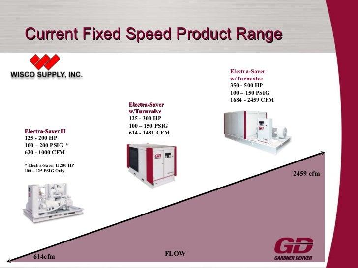 wisco gardner denver products 8 728?cb\=1320282141 gardner denver motor wiring diagram gardner wiring diagrams  at mifinder.co