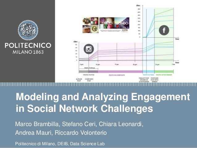 Titolo presentazione sottotitolo Milano, XX mese 20XX Modeling and Analyzing Engagement in Social Network Challenges Marco...