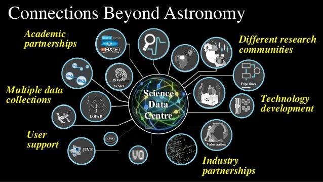SKA Regional Sciences Centres - A Platform for Global Astronomy
