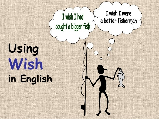Using  Wish  in English