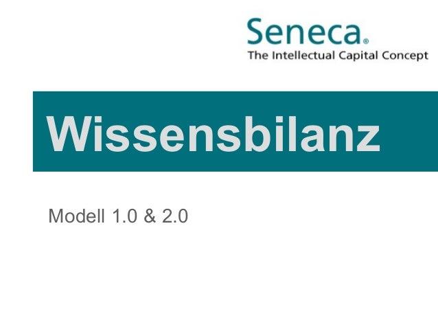 Wissensbilanz Modell 1.0 & 2.0