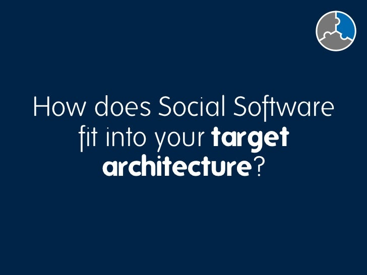 What do we use Social Software on the Intranet for?                      Ex. Social Intranet                Organization  ...