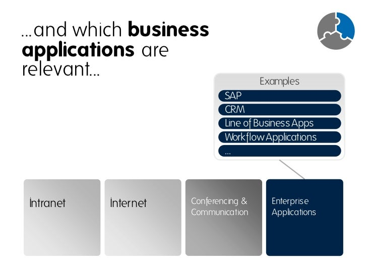 ...for a comprehensive integration?                              Integration   Dashboard   Search        Corporate       B...