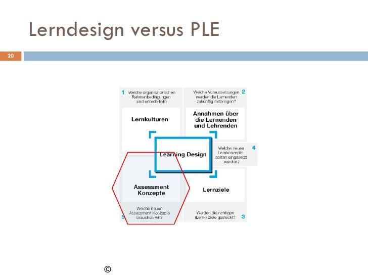 Lerndesign versus PLE ©