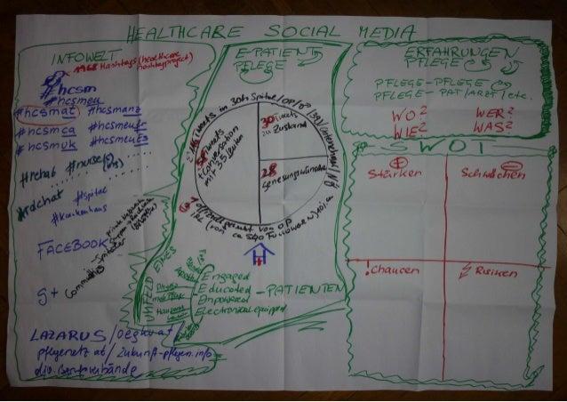 healthcare social media in der Pflege