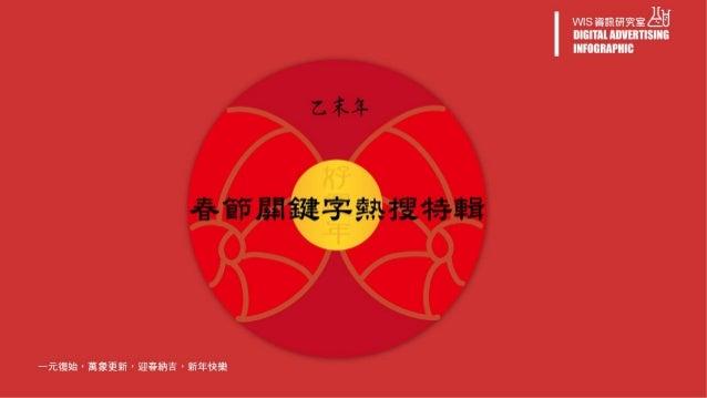 關鍵字洞察報告 - 2015 農曆春節(乙未年)關鍵字熱搜特輯