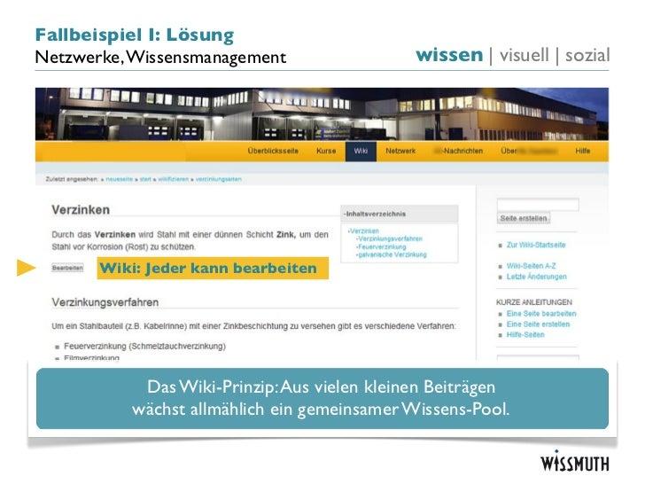 Fallbeispiel I: LösungNetzwerke, Wissensmanagement                  wissen   visuell   sozial       Wiki: Jeder kann bearb...