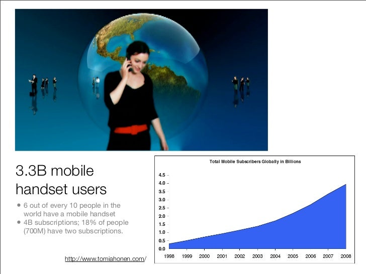 3.3B mobile handset users • 6 out of every 10 people in the     world have a mobile handset •   4B subscriptions; 18% of p...