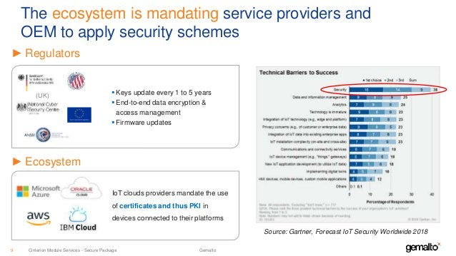 The ecosystem is mandating service providers and OEM to apply security schemes ► Regulators (UK) Keys update every 1 to 5...
